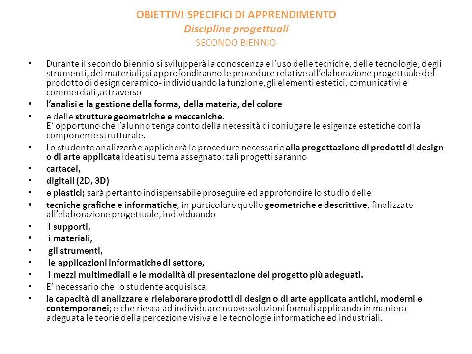 OBIETTIVI SPECIFICI DI APPRENDIMENTO Discipline progettuali SECONDO BIENNIO