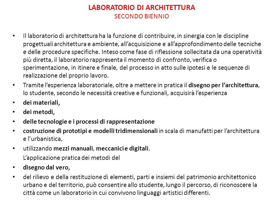 LABORATORIO DI ARCHITETTURA SECONDO BIENNIO