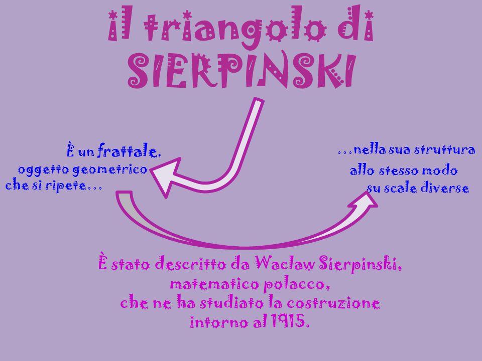 il triangolo di SIERPINSKI