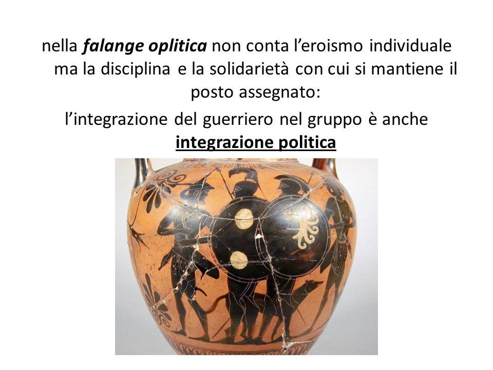 nella falange oplitica non conta l'eroismo individuale ma la disciplina e la solidarietà con cui si mantiene il posto assegnato: l'integrazione del guerriero nel gruppo è anche integrazione politica