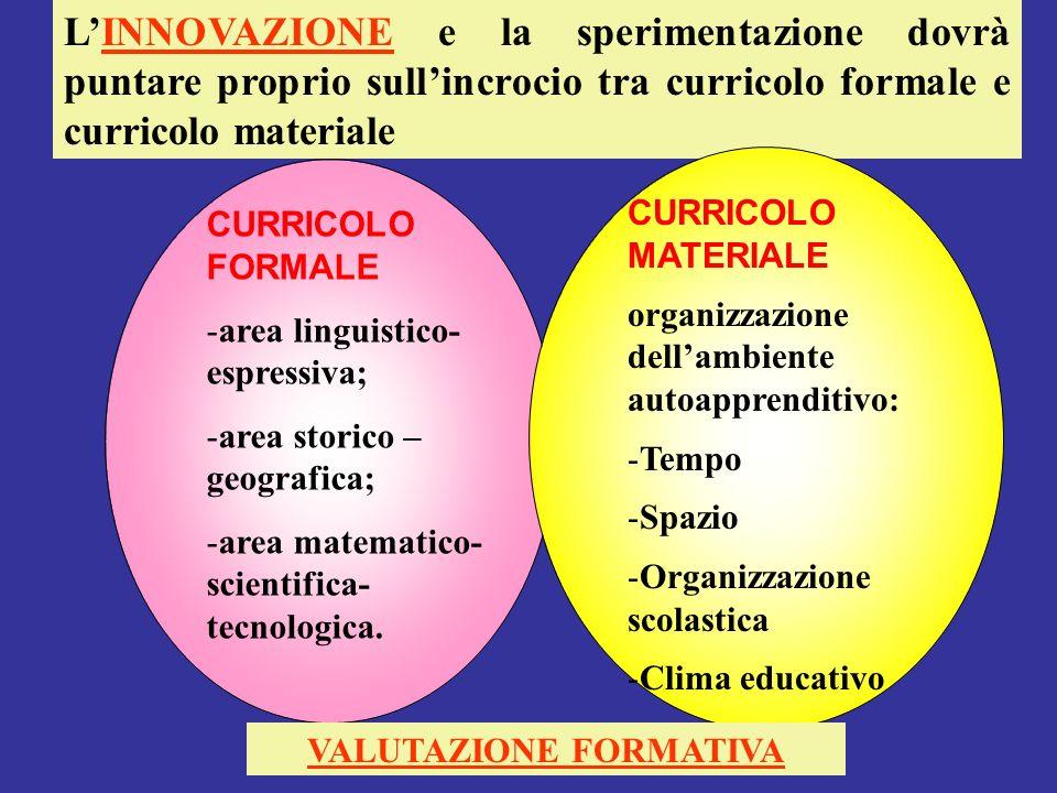 VALUTAZIONE FORMATIVA