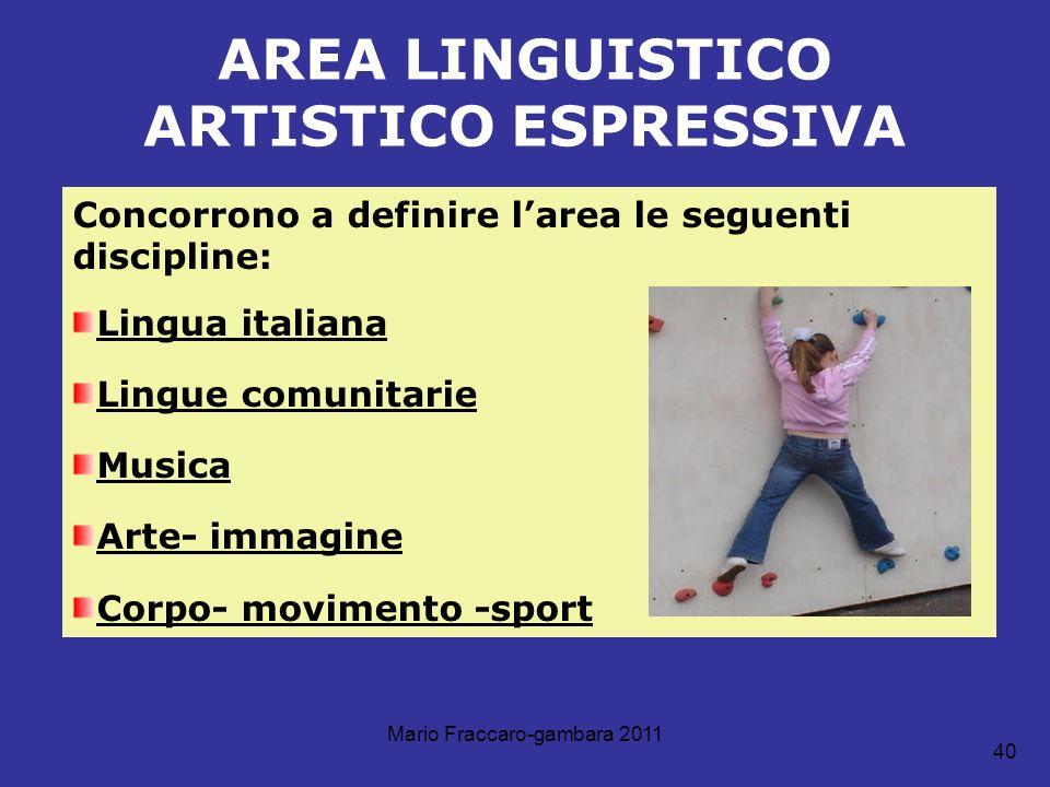 AREA LINGUISTICO ARTISTICO ESPRESSIVA