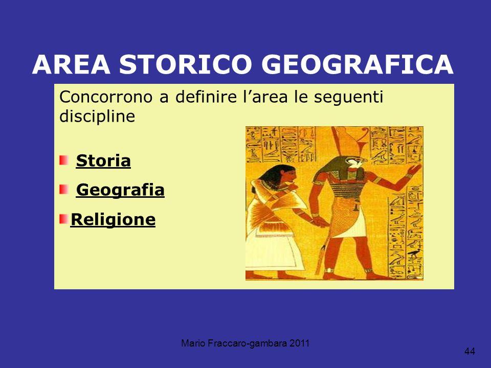 AREA STORICO GEOGRAFICA