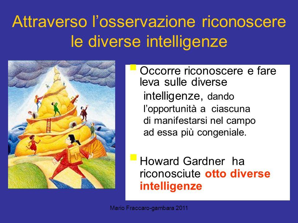 Attraverso l'osservazione riconoscere le diverse intelligenze