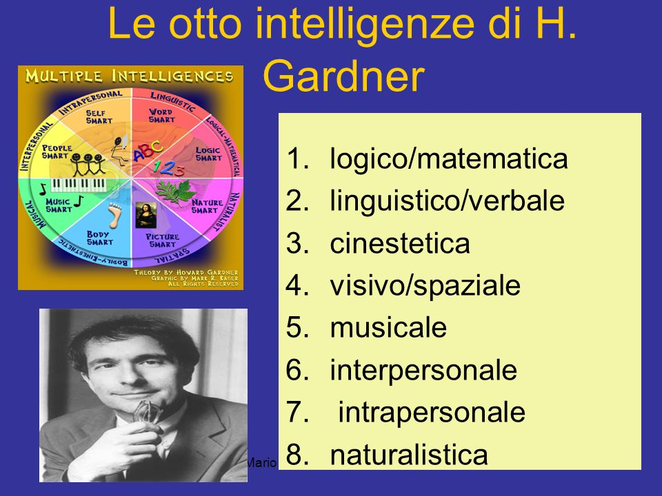 Le otto intelligenze di H. Gardner