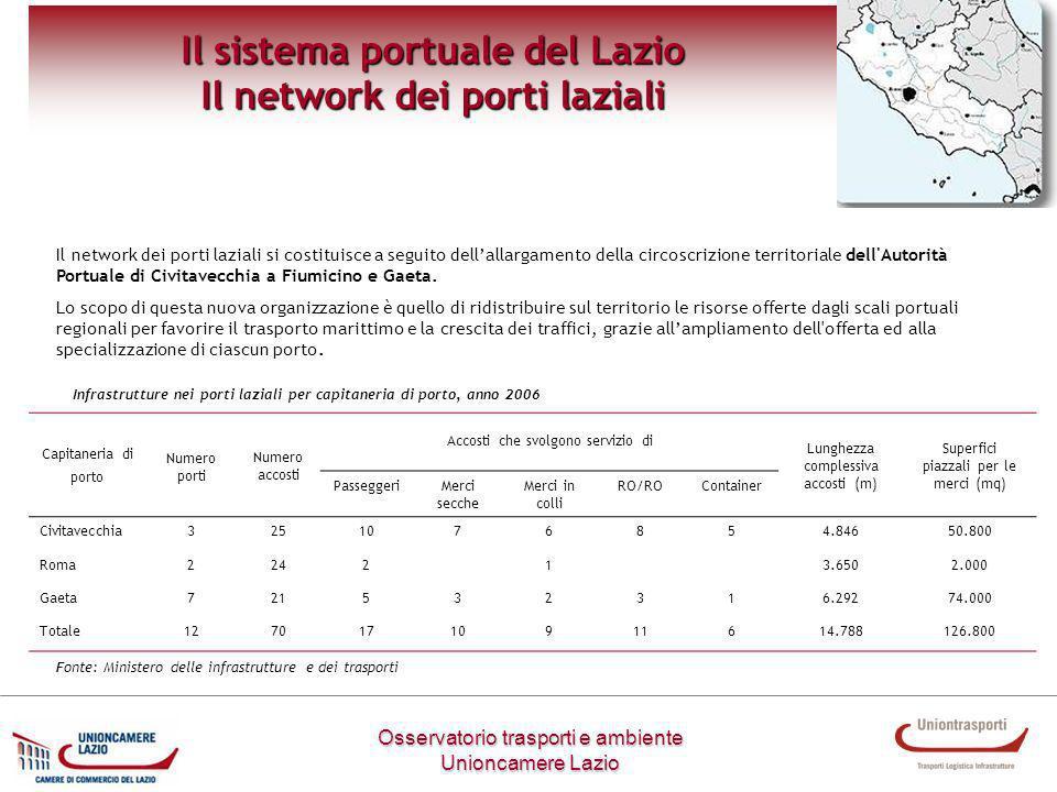 Il sistema portuale del Lazio Il network dei porti laziali