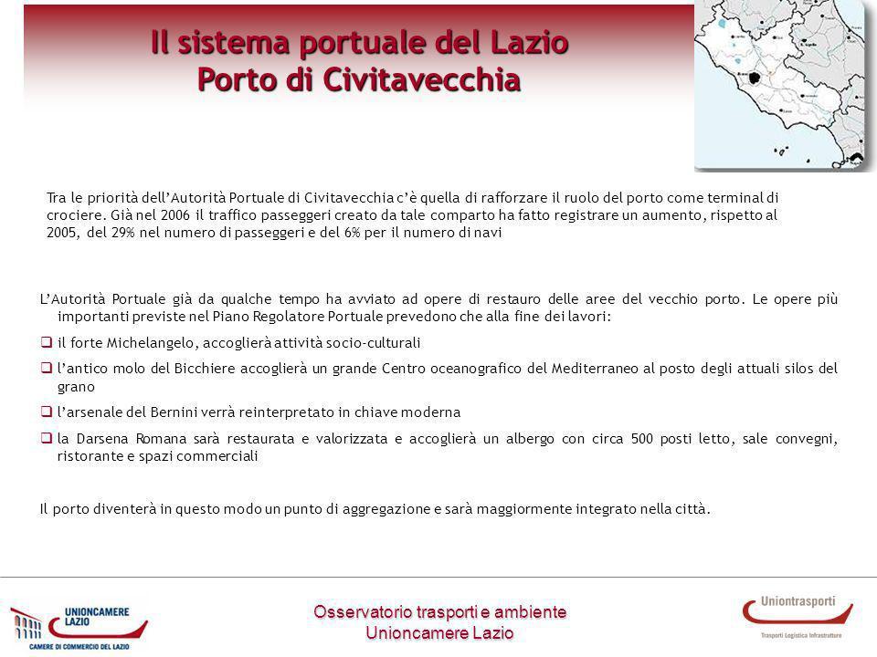 Il sistema portuale del Lazio Porto di Civitavecchia
