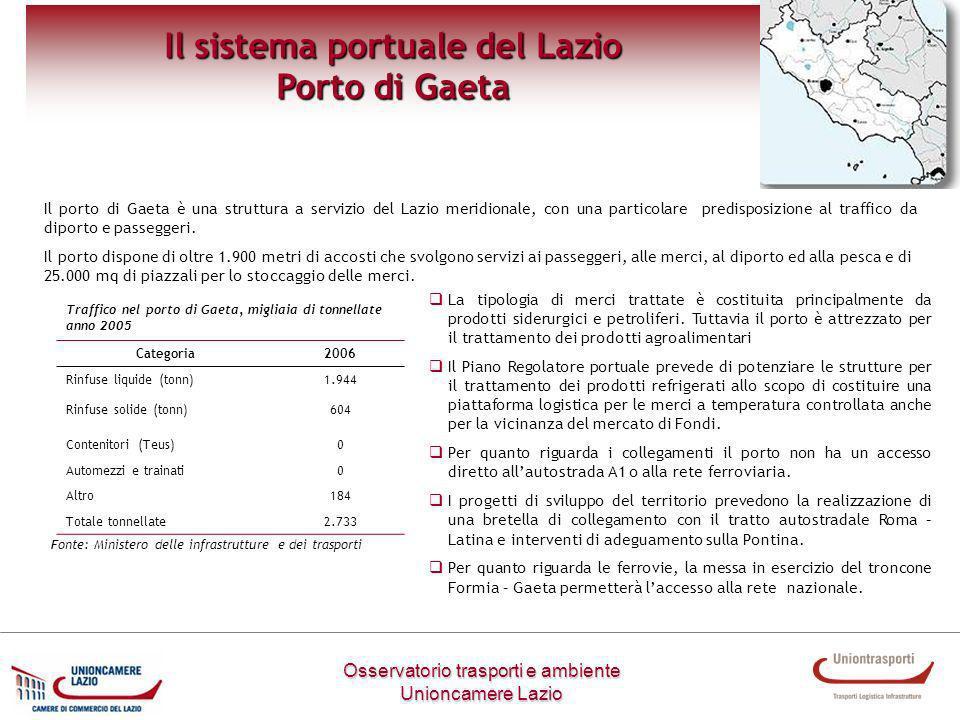 Il sistema portuale del Lazio