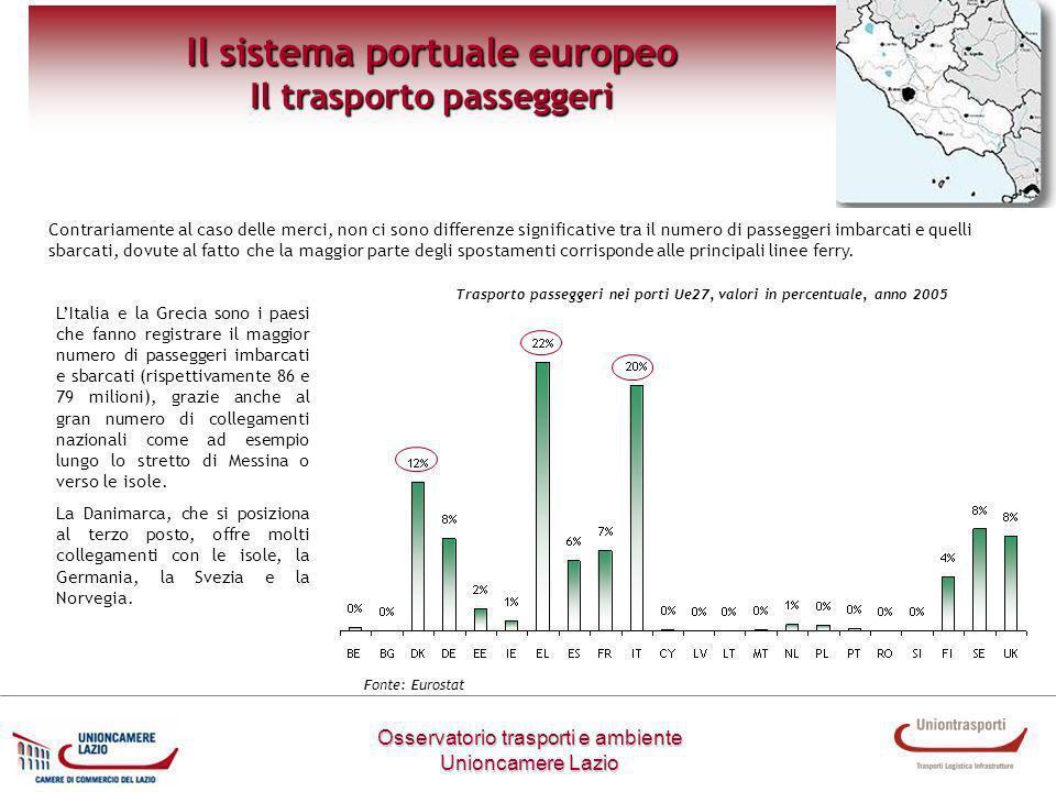 Il sistema portuale europeo Il trasporto passeggeri