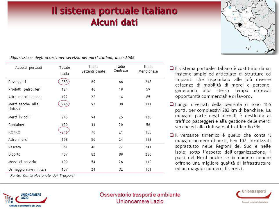 Il sistema portuale Italiano