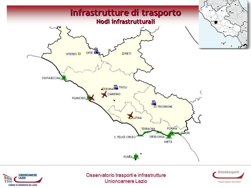 Infrastrutture di trasporto Nodi infrastrutturali