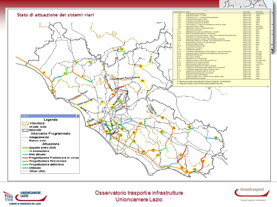 La Distribuzione Urbana a Roma Metodologia di lavoro