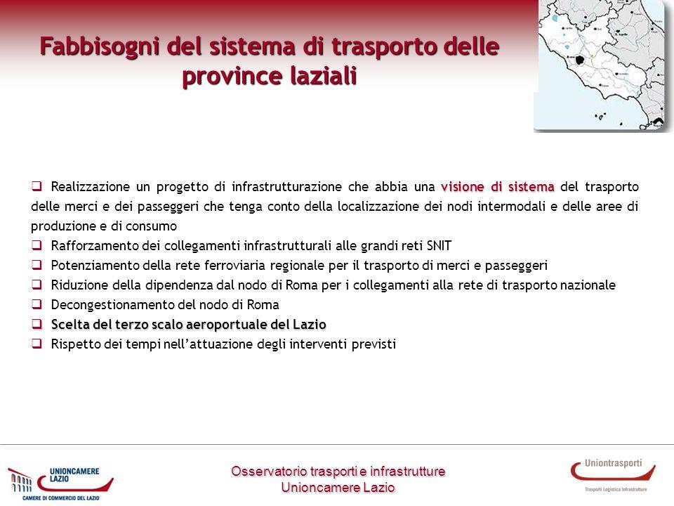 Fabbisogni del sistema di trasporto delle province laziali