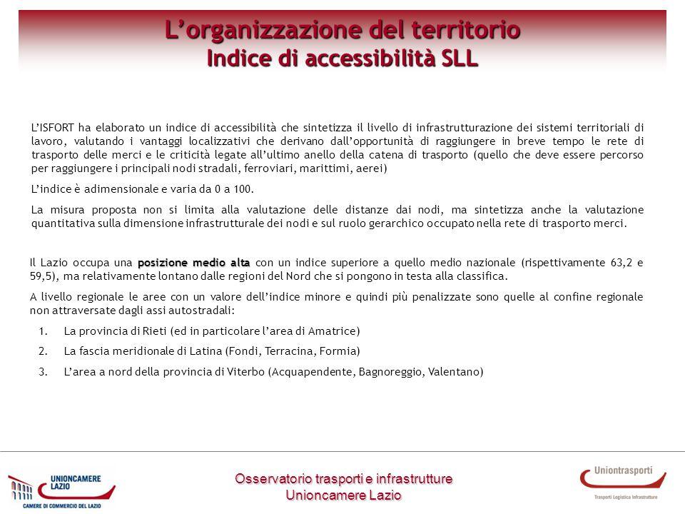 L'organizzazione del territorio Indice di accessibilità SLL