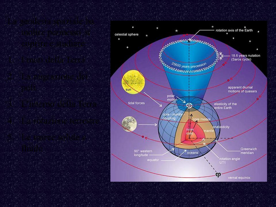 La geodesia spaziale ha inoltre permesso si coprire e studiare: