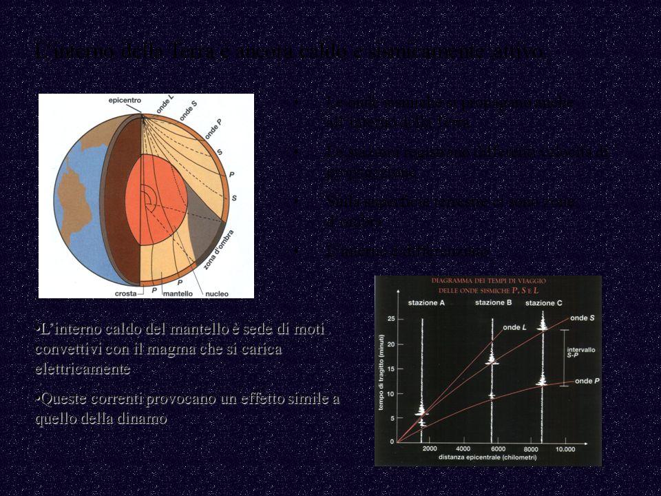 L'interno della Terra è ancora caldo e sismicamente attivo