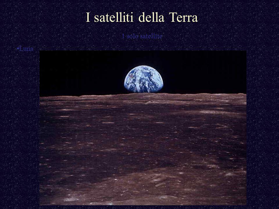 I satelliti della Terra