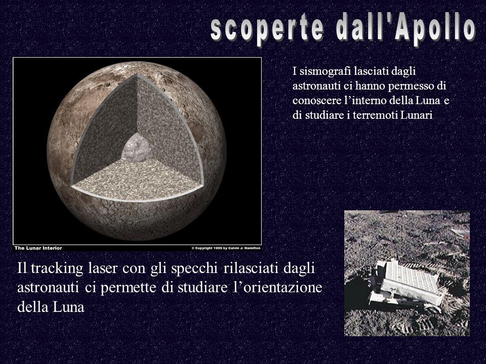 scoperte dall Apollo I sismografi lasciati dagli astronauti ci hanno permesso di conoscere l'interno della Luna e di studiare i terremoti Lunari.