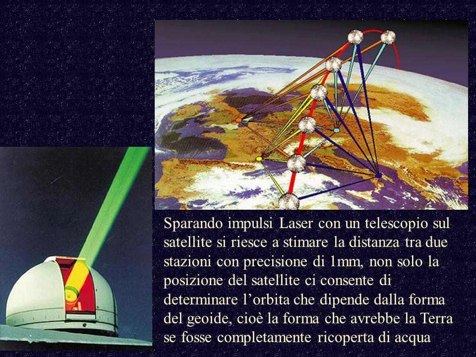 Sparando impulsi Laser con un telescopio sul satellite si riesce a stimare la distanza tra due stazioni con precisione di 1mm, non solo la posizione del satellite ci consente di determinare l'orbita che dipende dalla forma del geoide, cioè la forma che avrebbe la Terra se fosse completamente ricoperta di acqua