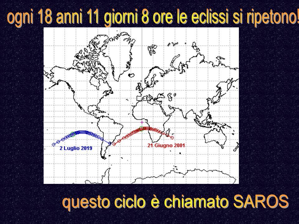 ogni 18 anni 11 giorni 8 ore le eclissi si ripetono!
