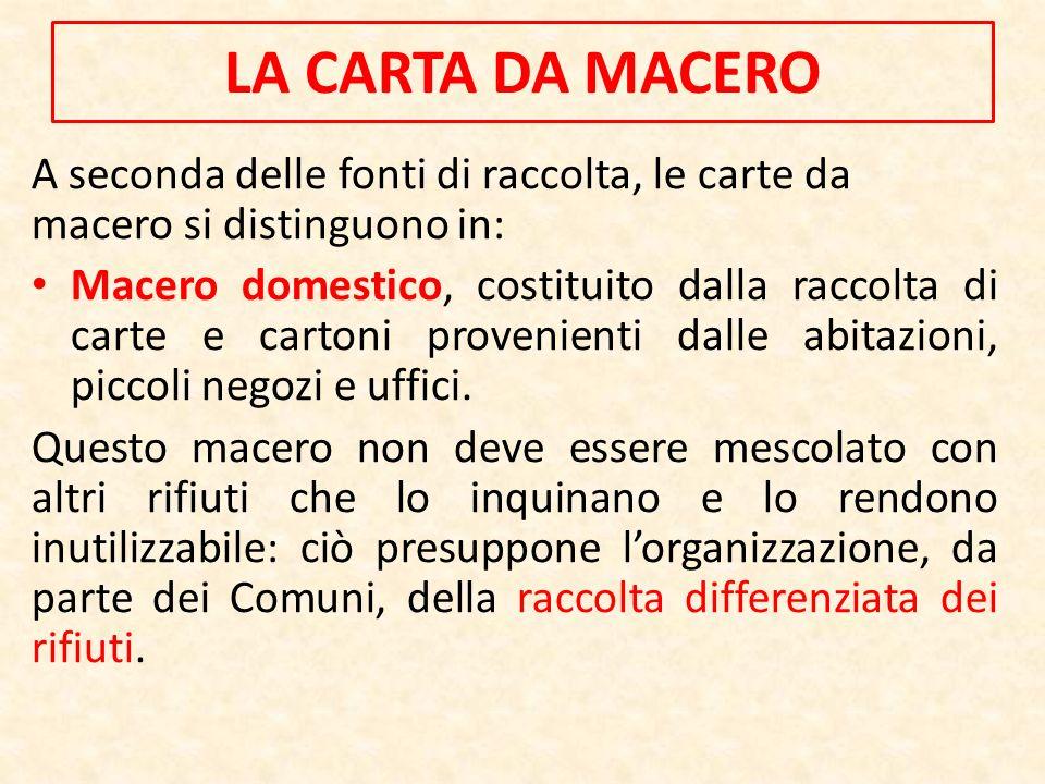 LA CARTA DA MACERO A seconda delle fonti di raccolta, le carte da macero si distinguono in: