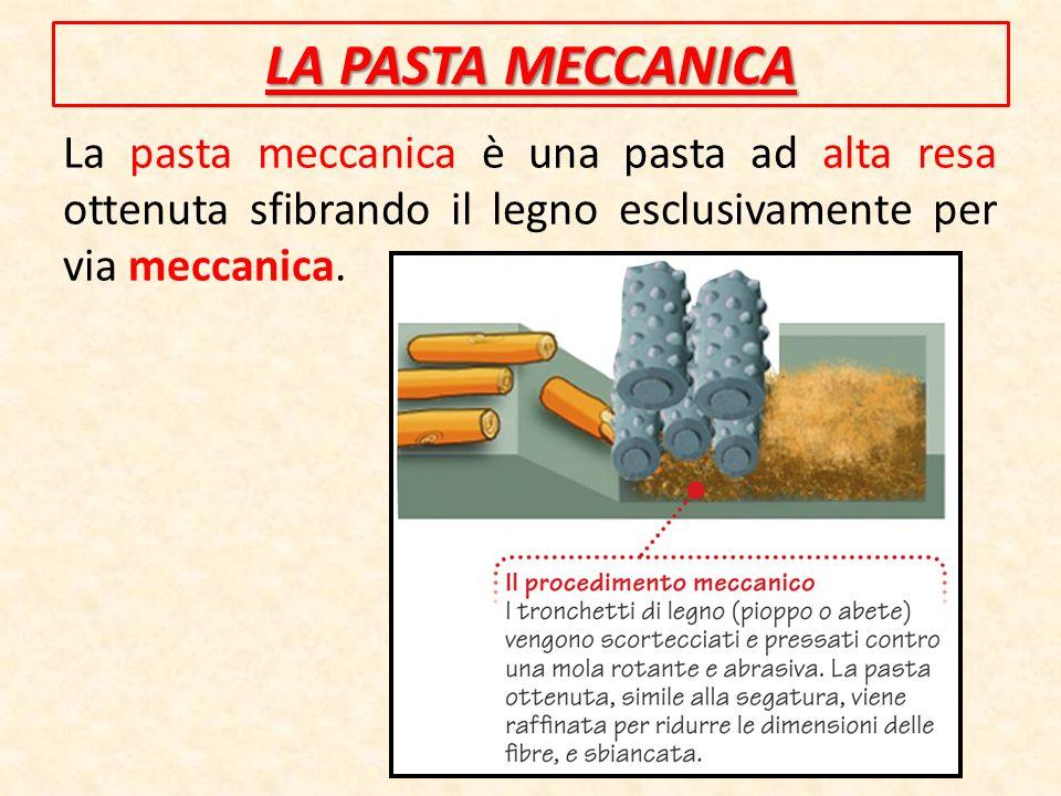 LA PASTA MECCANICA La pasta meccanica è una pasta ad alta resa ottenuta sfibrando il legno esclusivamente per via meccanica.