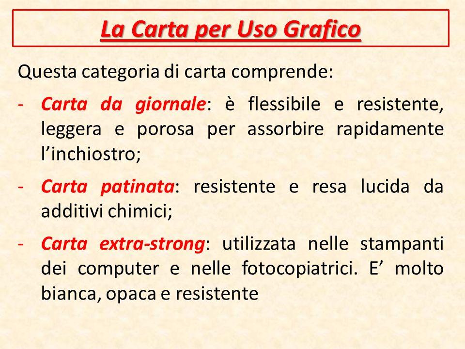 La Carta per Uso Grafico