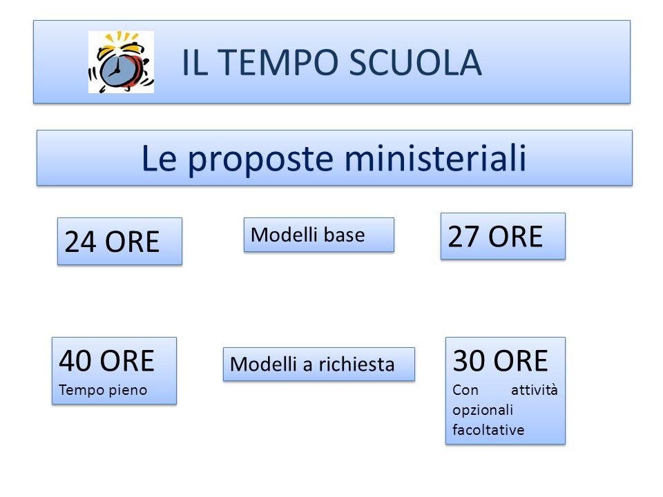 Le proposte ministeriali