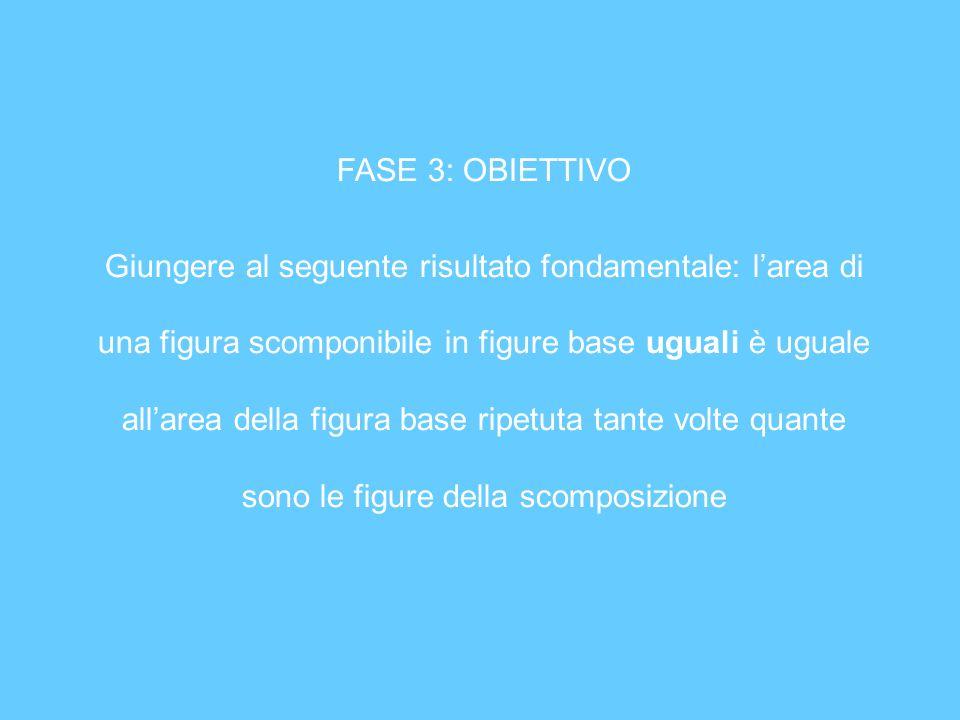 FASE 3: OBIETTIVO