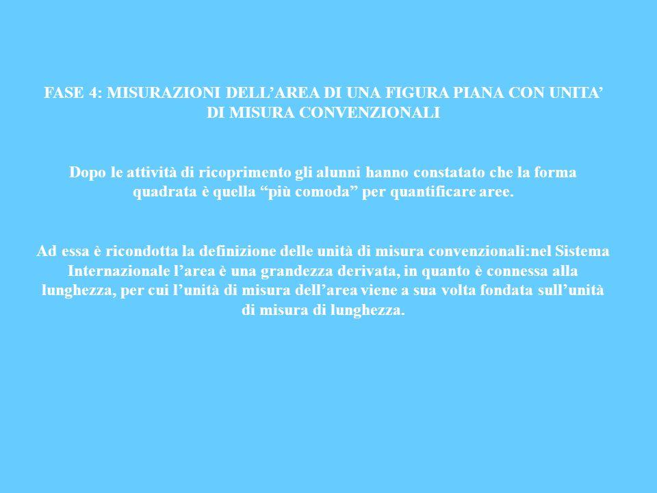 FASE 4: MISURAZIONI DELL'AREA DI UNA FIGURA PIANA CON UNITA' DI MISURA CONVENZIONALI