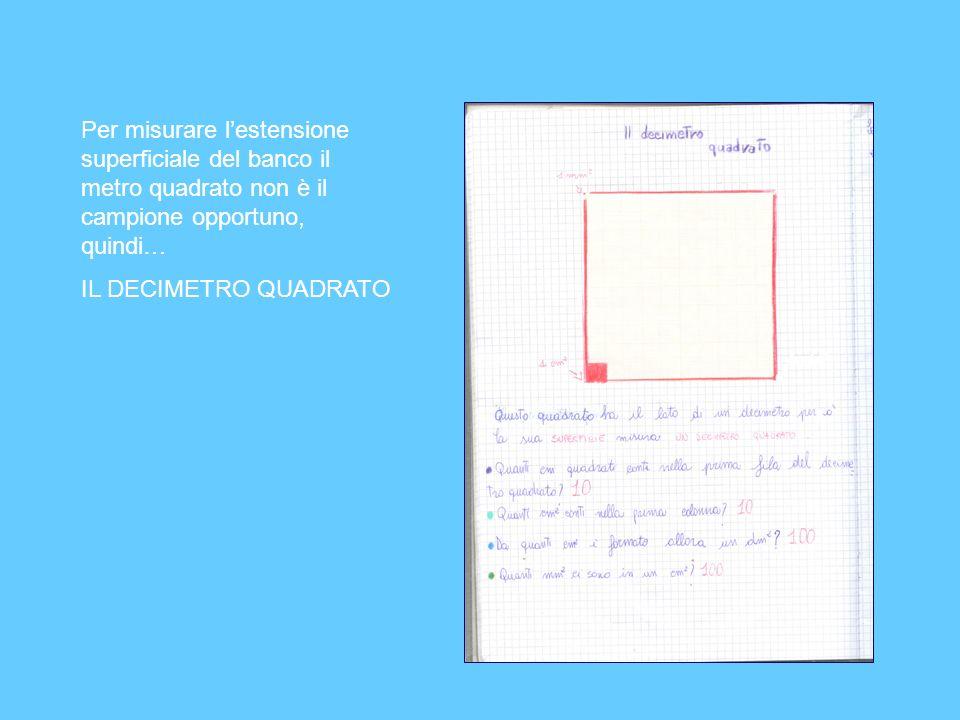 Per misurare l'estensione superficiale del banco il metro quadrato non è il campione opportuno, quindi…