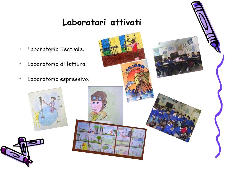 Laboratori attivati Laboratorio Teatrale. Laboratorio di lettura.