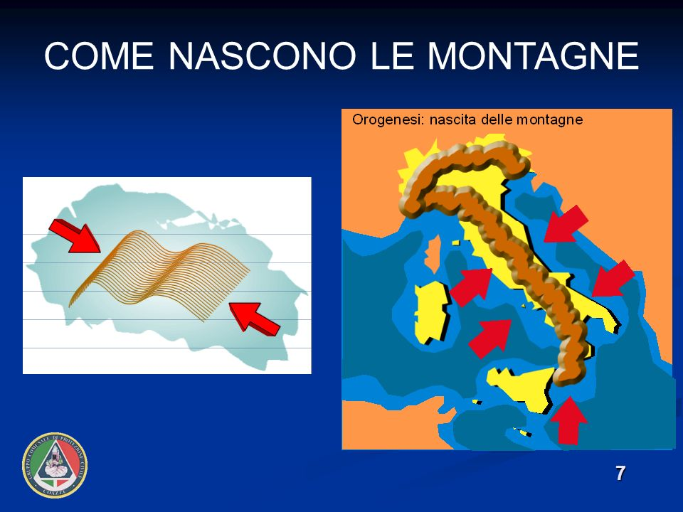 COME NASCONO LE MONTAGNE