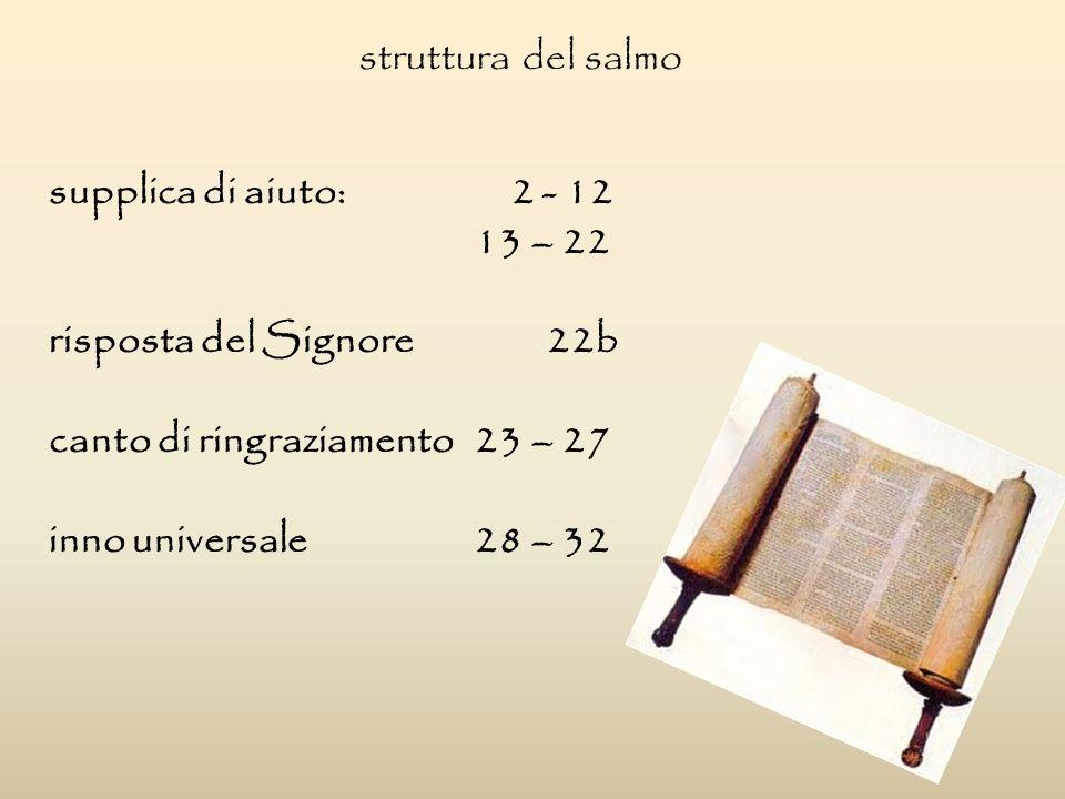 struttura del salmo supplica di aiuto: 2 - 12. 13 – 22. risposta del Signore 22b. canto di ringraziamento 23 – 27.