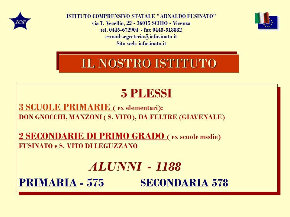IL NOSTRO ISTITUTO 5 PLESSI ALUNNI - 1188