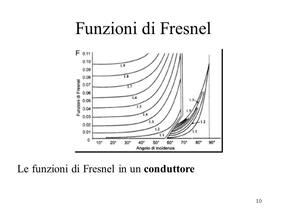 Funzioni di Fresnel Le funzioni di Fresnel in un conduttore
