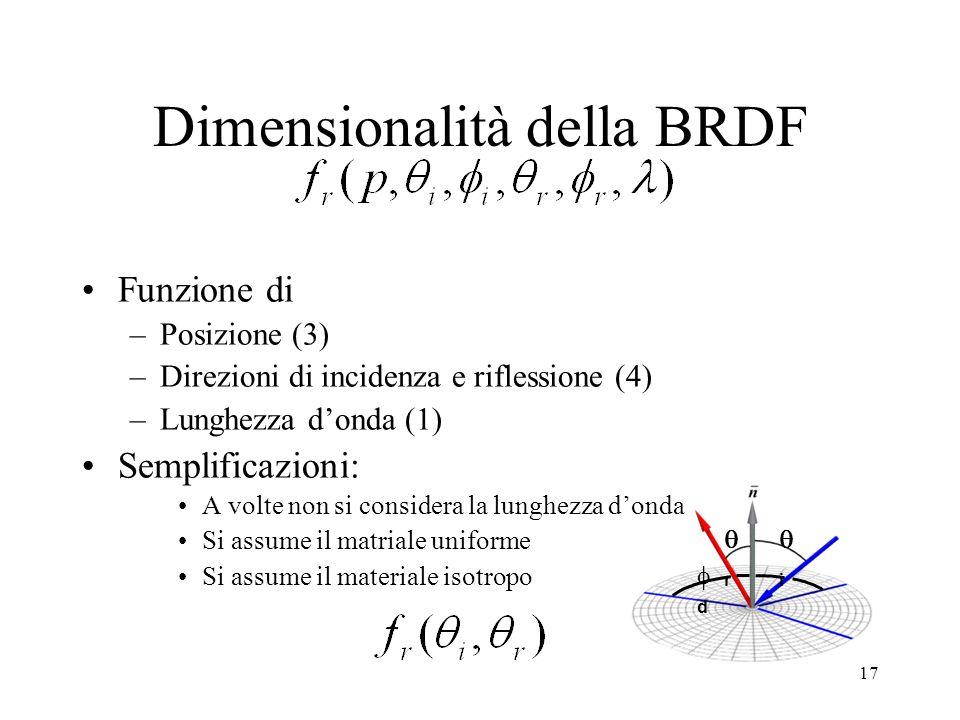 Dimensionalità della BRDF
