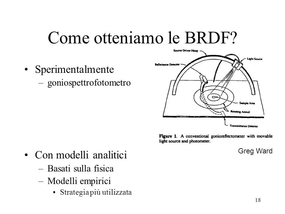 Come otteniamo le BRDF Sperimentalmente Con modelli analitici
