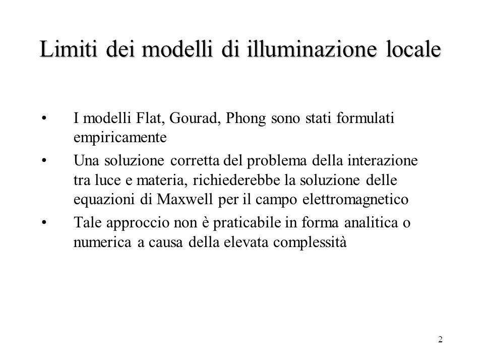 Limiti dei modelli di illuminazione locale