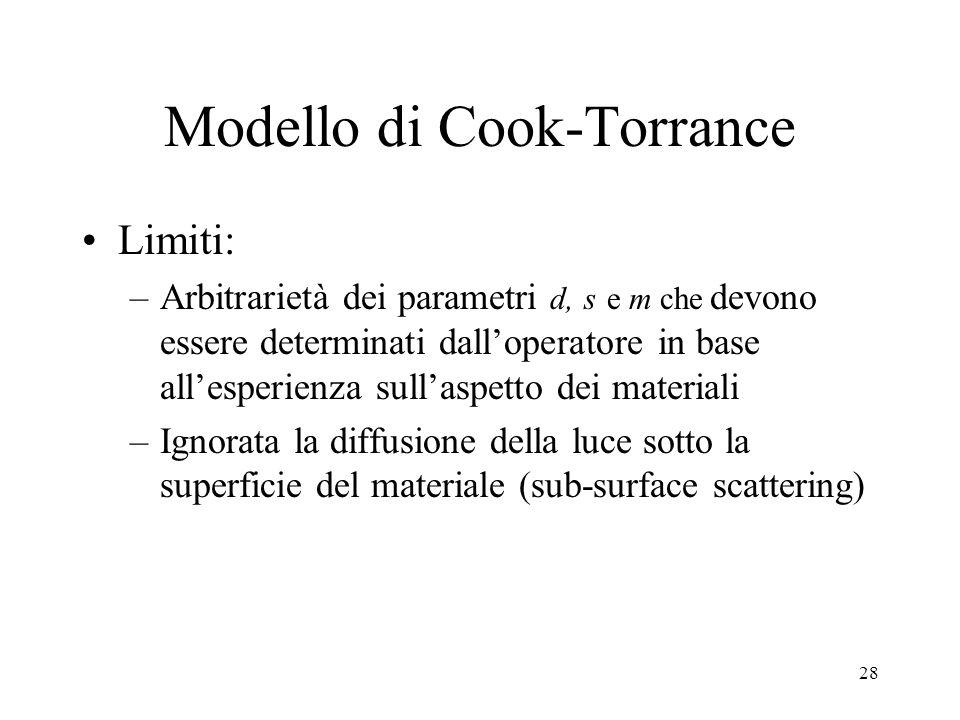 Modello di Cook-Torrance