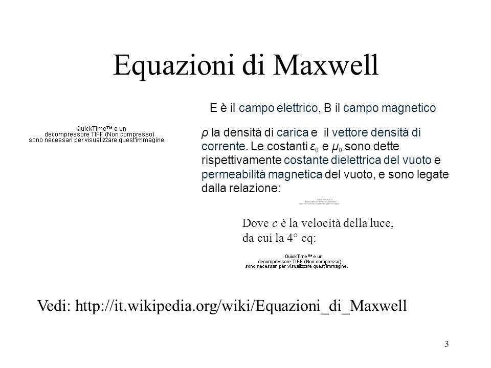 Equazioni di Maxwell E è il campo elettrico, B il campo magnetico.