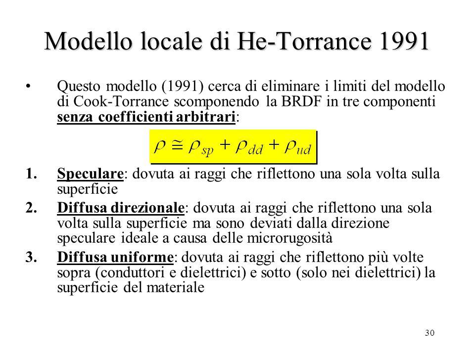 Modello locale di He-Torrance 1991