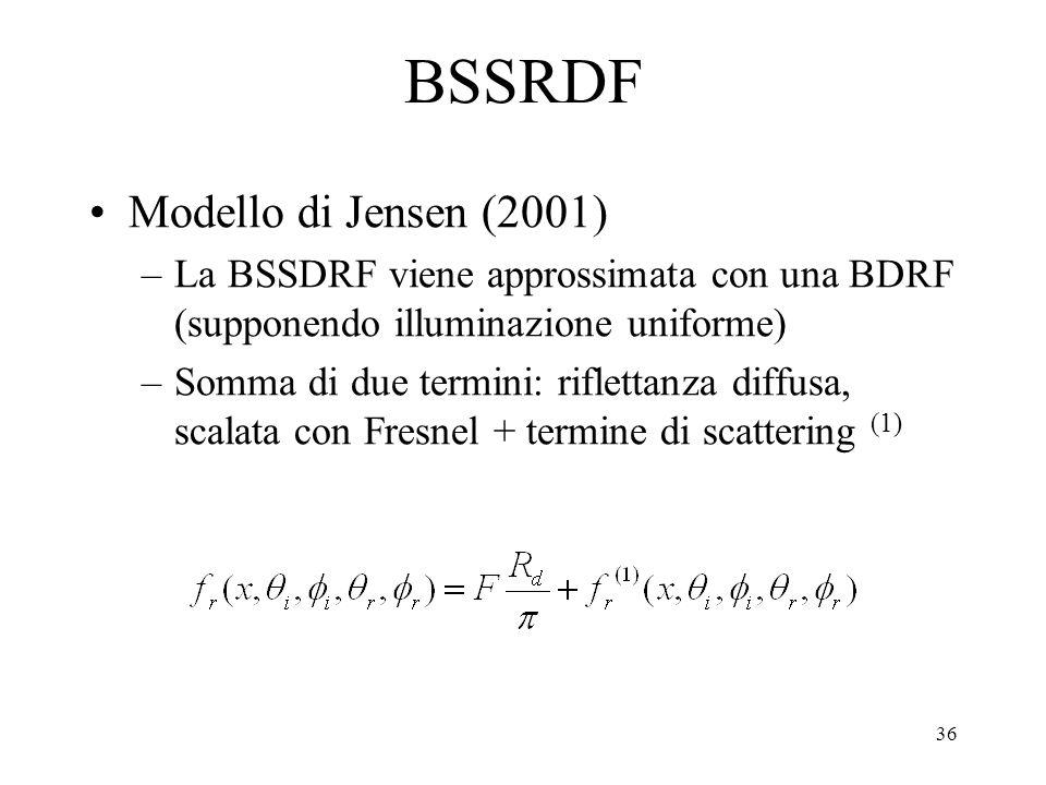 BSSRDF Modello di Jensen (2001)