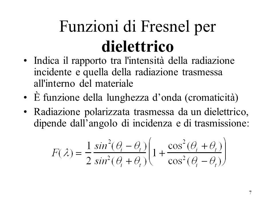 Funzioni di Fresnel per dielettrico