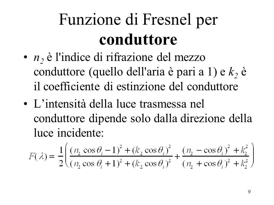 Funzione di Fresnel per conduttore