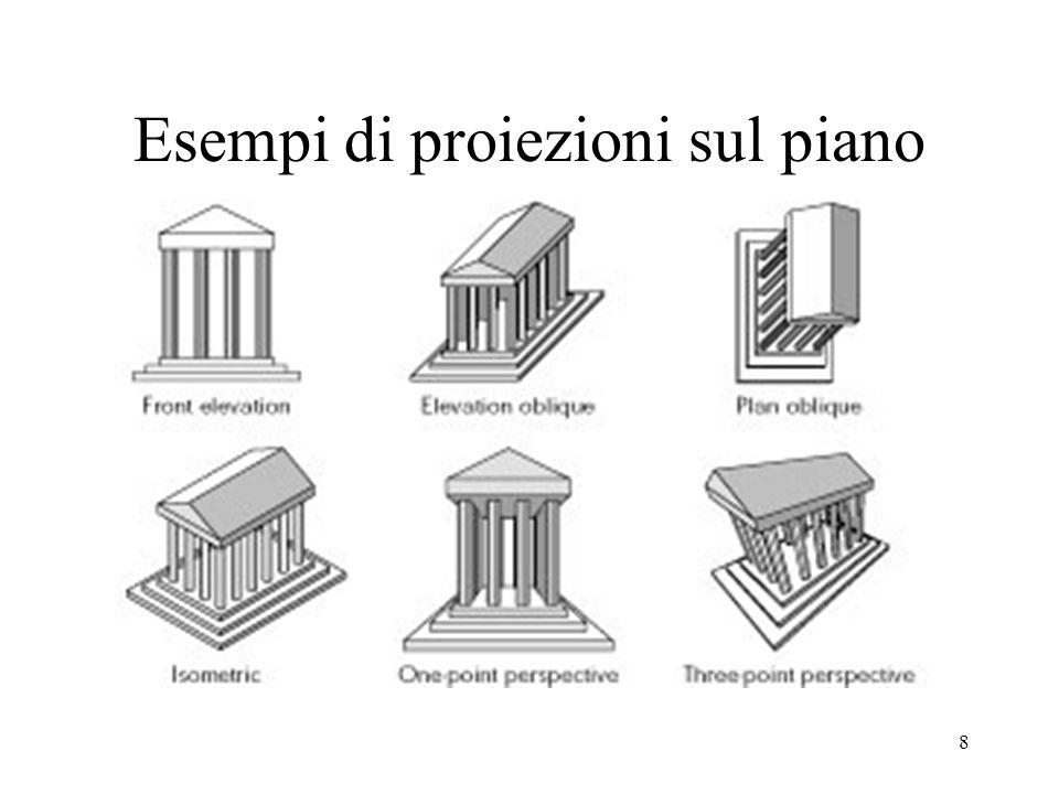 Esempi di proiezioni sul piano
