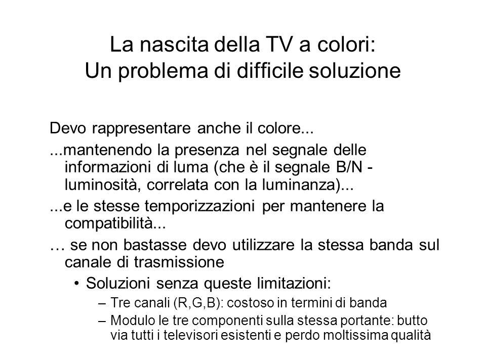 La nascita della TV a colori: Un problema di difficile soluzione