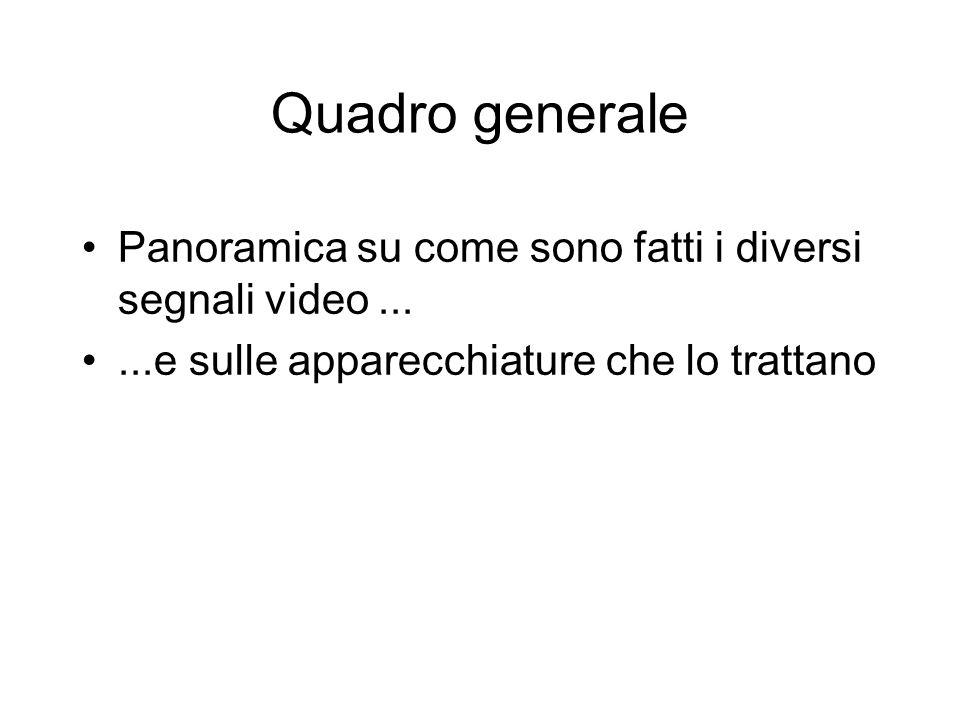 Quadro generale Panoramica su come sono fatti i diversi segnali video ...