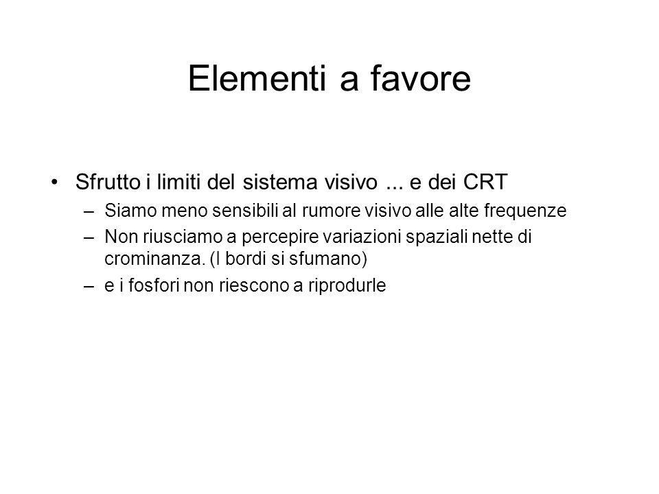 Elementi a favore Sfrutto i limiti del sistema visivo ... e dei CRT