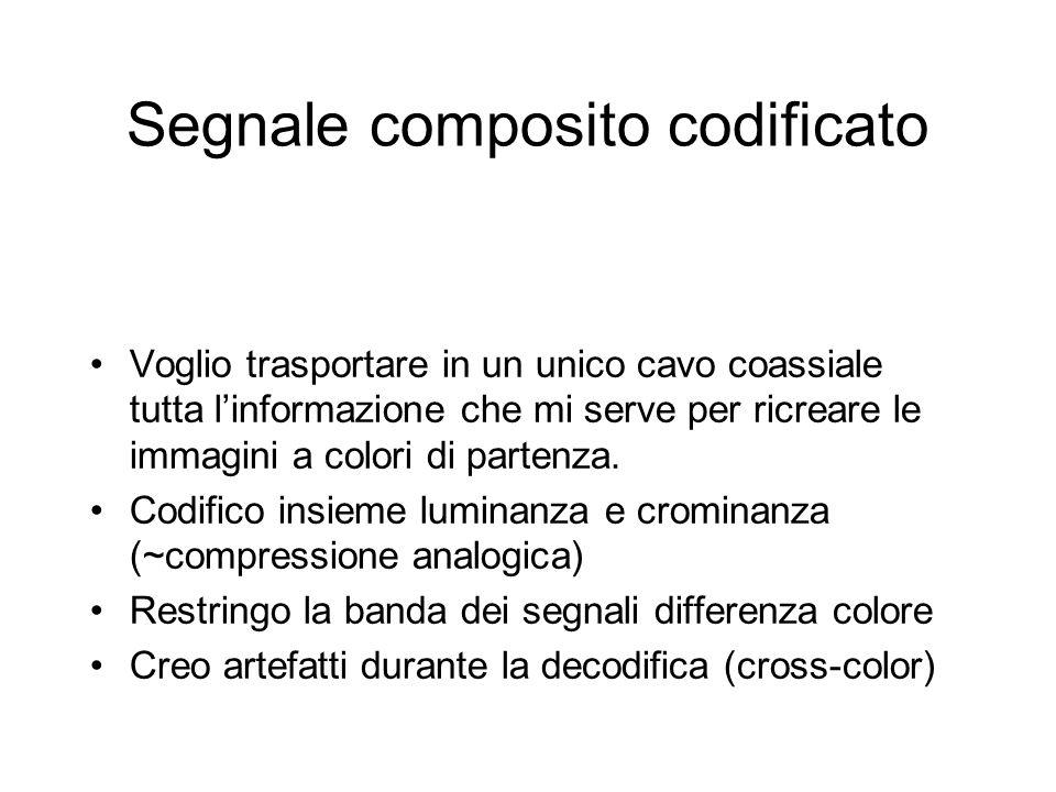 Segnale composito codificato